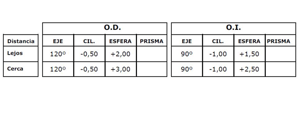 193e32c294 El formato de la receta puede variar muchísimo, pero los conceptos y  abreviaturas serán prácticamente siempre los mismos. Veámoslos a  continuación.
