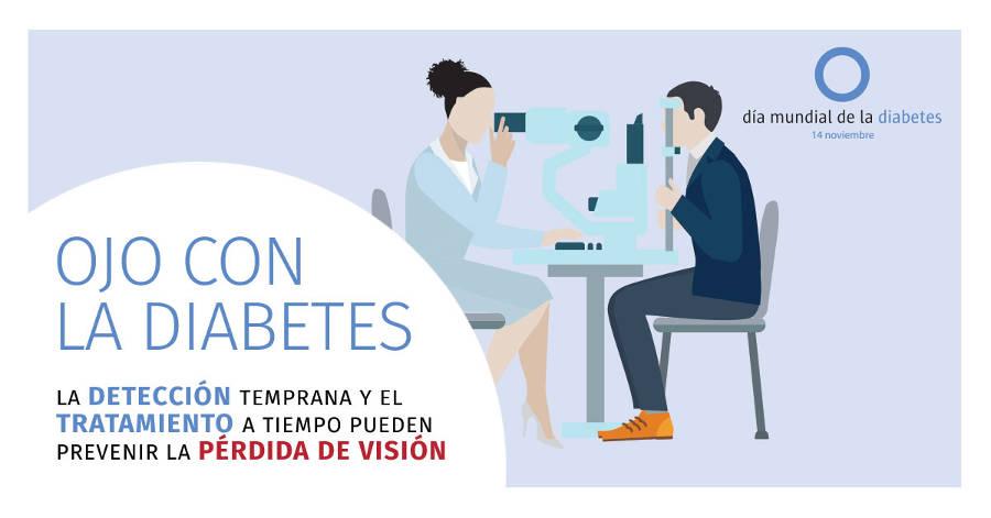 Día Mundial de la Diabetes 2016