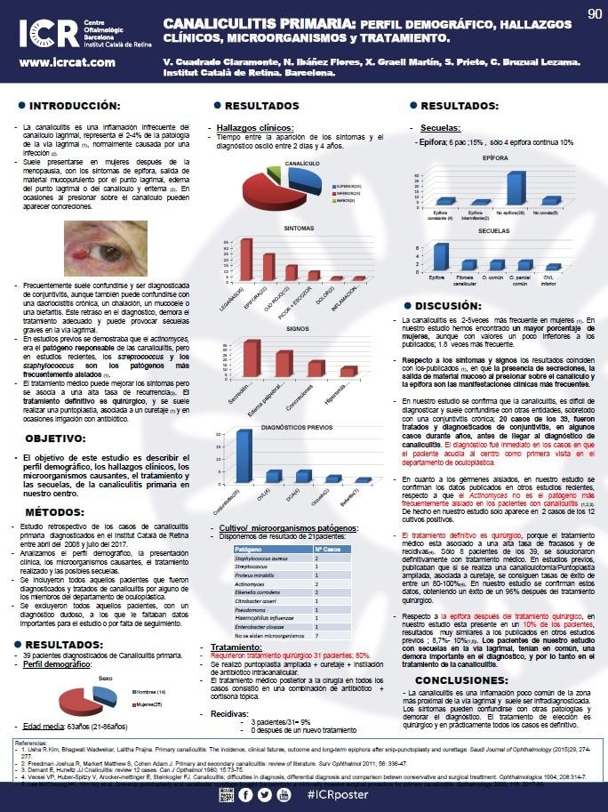 poster Dra. Cuadrado
