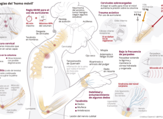 tratament articular surina