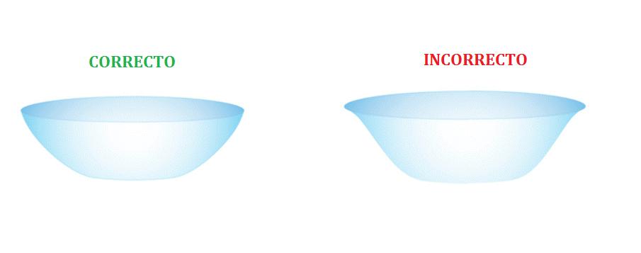 Aquesta imatge té l'atribut alt buit; el seu nom és Colocacion-lentes.png
